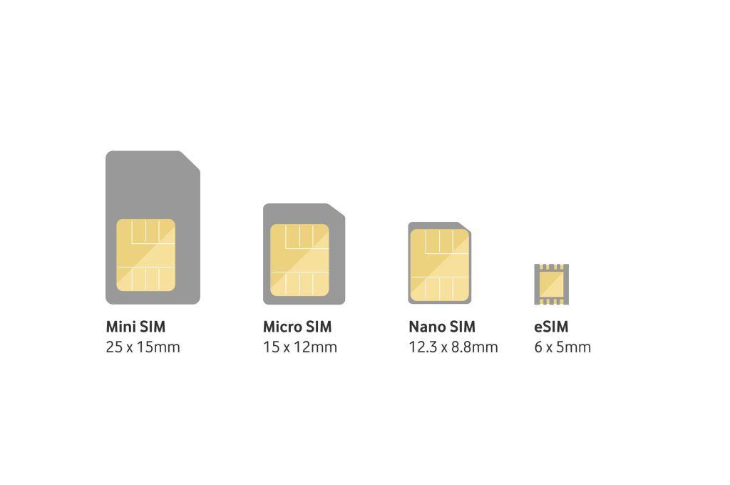 eSIM กับ ซิมการ์ด SIM Card