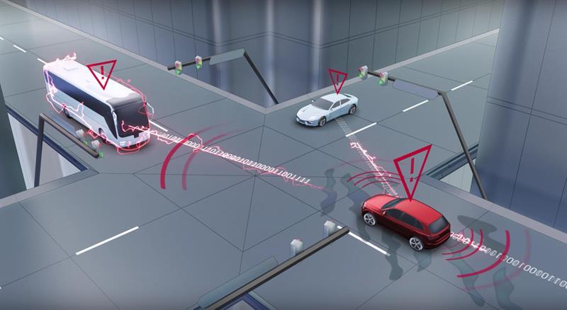 เทคโนโลยี ระบบแทรกแซงผู้ขับขี่ -จเพื่อความปลอดภัย